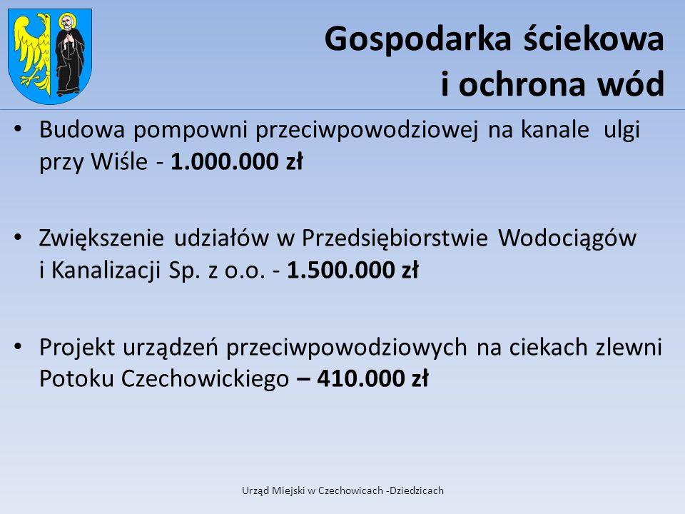 Budowa pompowni przeciwpowodziowej na kanale ulgi przy Wiśle - 1.000.000 zł Zwiększenie udziałów w Przedsiębiorstwie Wodociągów i Kanalizacji Sp.