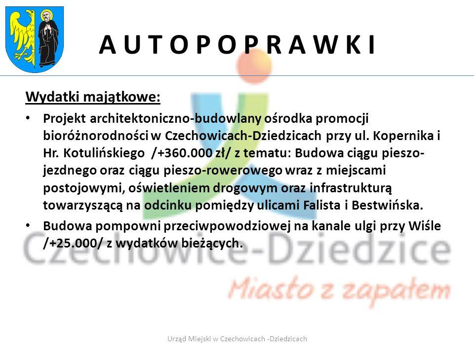 A U T O P O P R A W K I Wydatki majątkowe: Projekt architektoniczno-budowlany ośrodka promocji bioróżnorodności w Czechowicach-Dziedzicach przy ul.