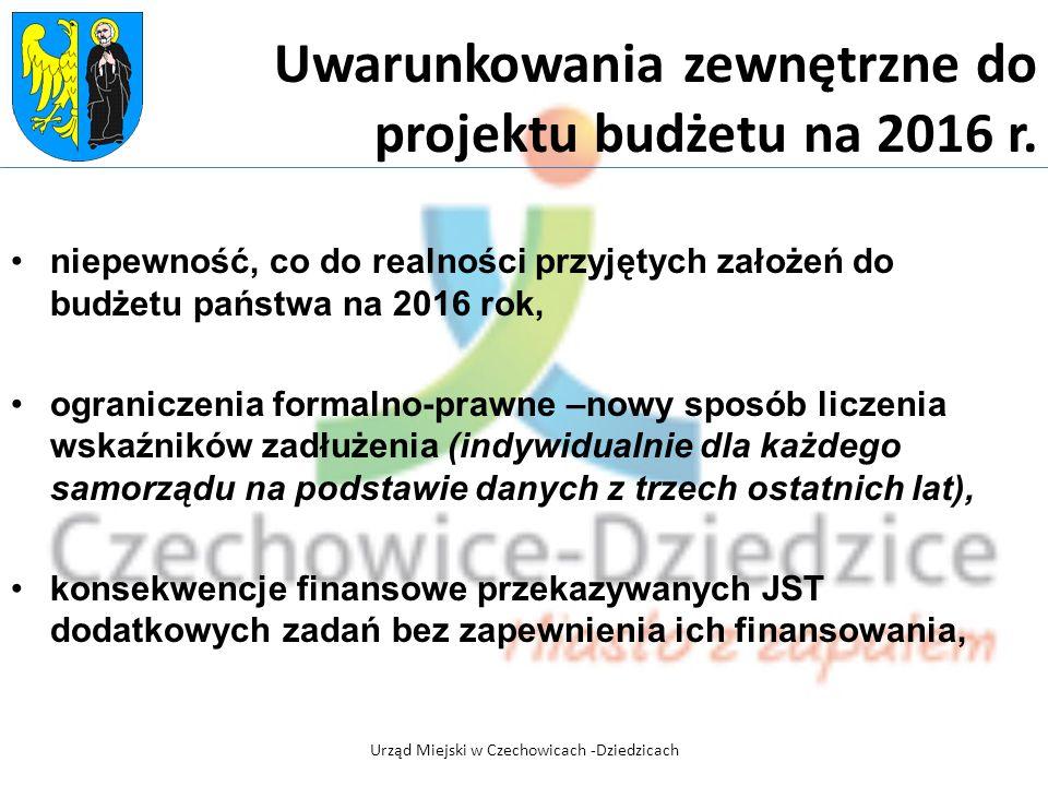Uwarunkowania zewnętrzne do projektu budżetu na 2016 r.