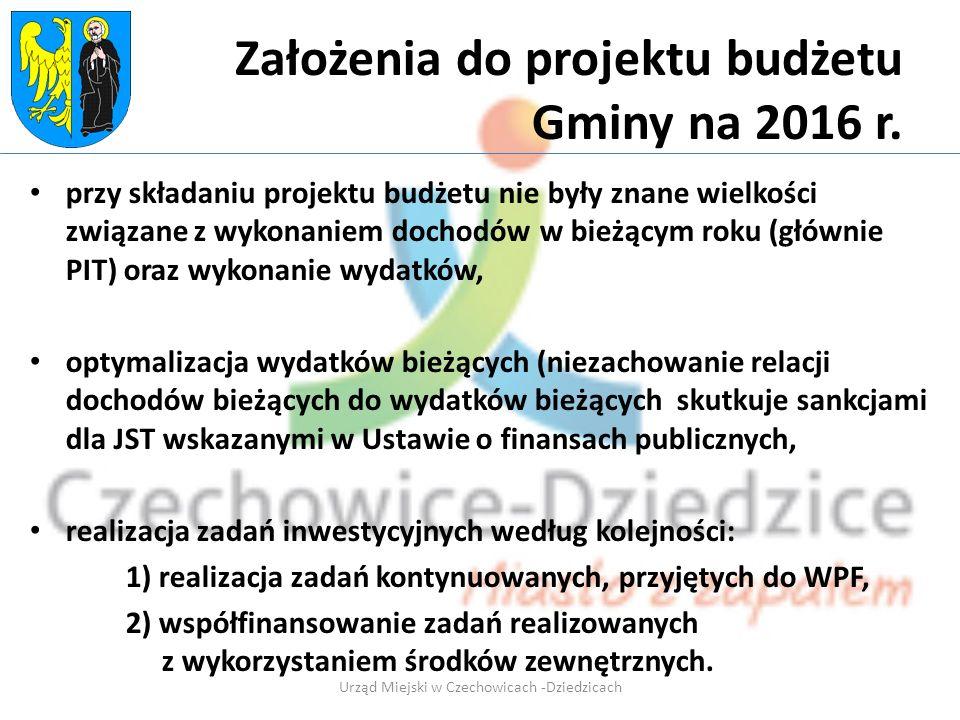Założenia do projektu budżetu Gminy na 2016 r.