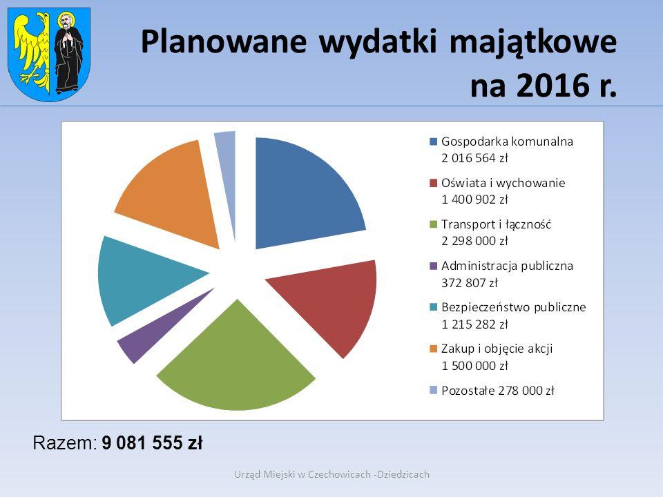 Planowane wydatki majątkowe na 2016 r.