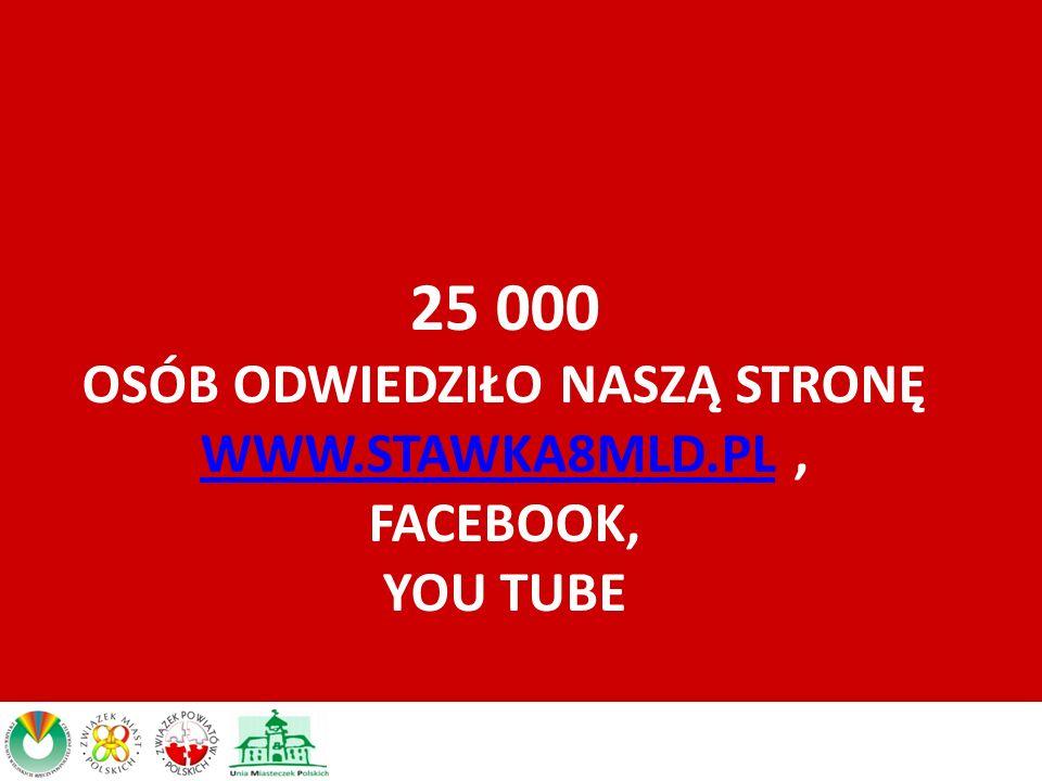 25 000 OSÓB ODWIEDZIŁO NASZĄ STRONĘ WWW.STAWKA8MLD.PL, FACEBOOK, YOU TUBE WWW.STAWKA8MLD.PL