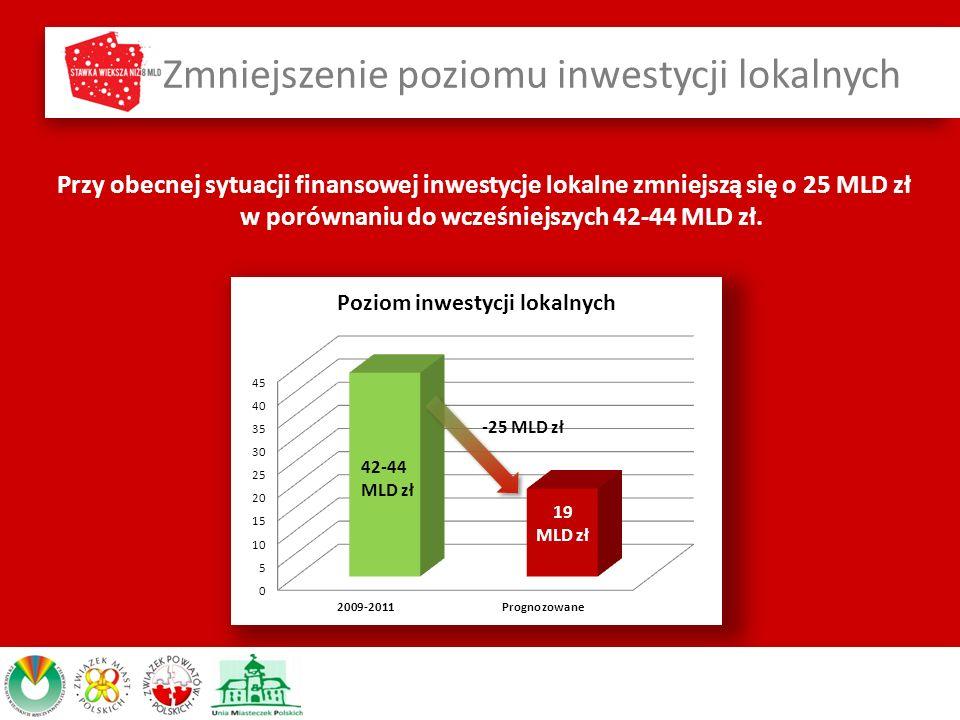 Przy obecnej sytuacji finansowej inwestycje lokalne zmniejszą się o 25 MLD zł w porównaniu do wcześniejszych 42-44 MLD zł.