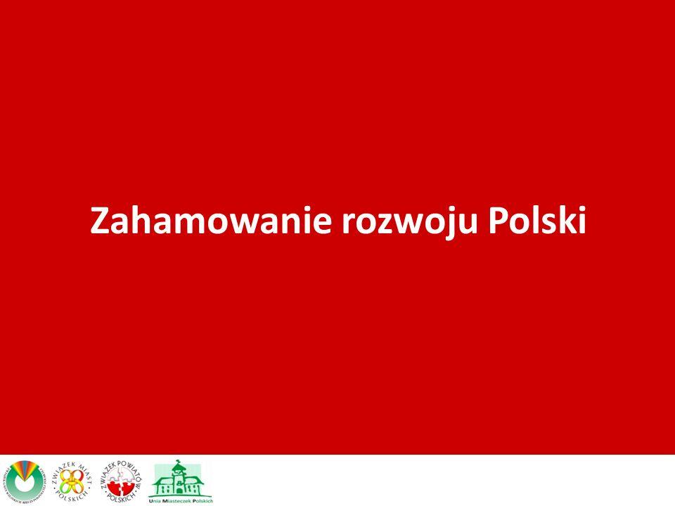 Zahamowanie rozwoju Polski