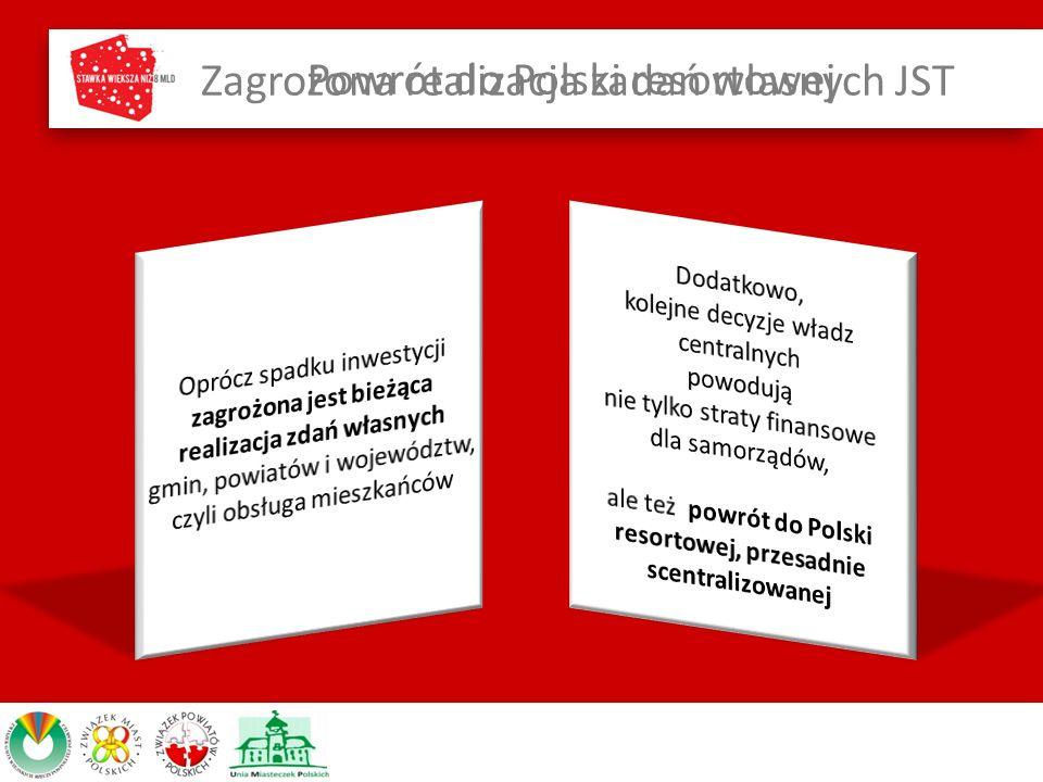 Zagrożona realizacja zadań własnych JST Powrót do Polski resortowej