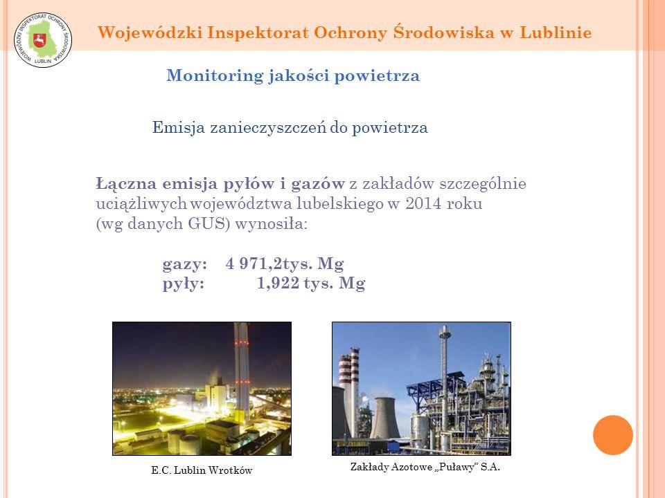Wojewódzki Inspektorat Ochrony Środowiska w Lublinie Łączna emisja pyłów i gazów z zakładów szczególnie uciążliwych województwa lubelskiego w 2014 roku (wg danych GUS) wynosiła: gazy: 4 971,2tys.