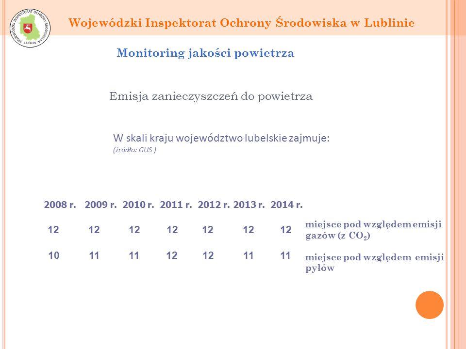 Wojewódzki Inspektorat Ochrony Środowiska w Lublinie Monitoring jakości powietrza Emisja zanieczyszczeń do powietrza W skali kraju województwo lubelskie zajmuje: (źródło: GUS ) miejsce pod względem emisji gazów (z CO 2 ) miejsce pod względem emisji pyłów 2008 r.