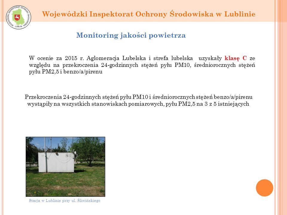 Wojewódzki Inspektorat Ochrony Środowiska w Lublinie Monitoring jakości powietrza Przekroczenia 24-godzinnych stężeń pyłu PM10 i średniorocznych stężeń benzo/a/pirenu wystąpiły na wszystkich stanowiskach pomiarowych, pyłu PM2,5 na 3 z 5 istniejących Stacja w Lublinie przy ul.