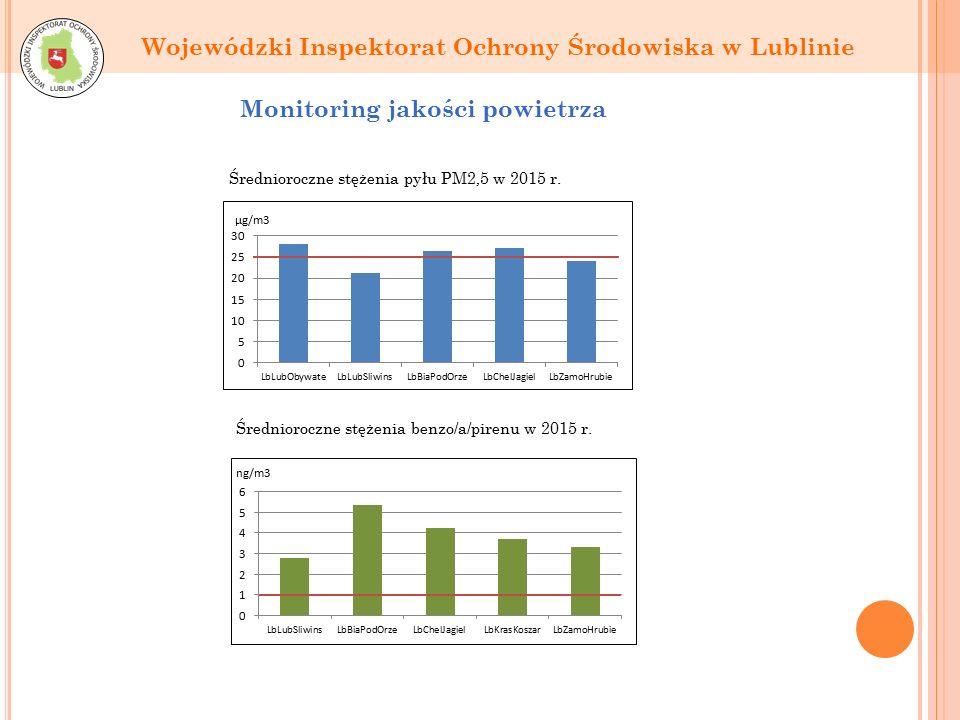 Wojewódzki Inspektorat Ochrony Środowiska w Lublinie Monitoring jakości powietrza Średnioroczne stężenia pyłu PM2,5 w 2015 r.