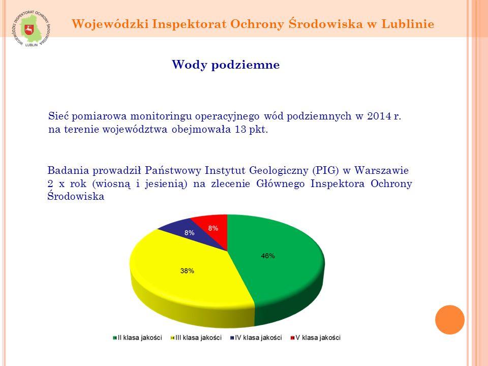 Sieć pomiarowa monitoringu operacyjnego wód podziemnych w 2014 r.