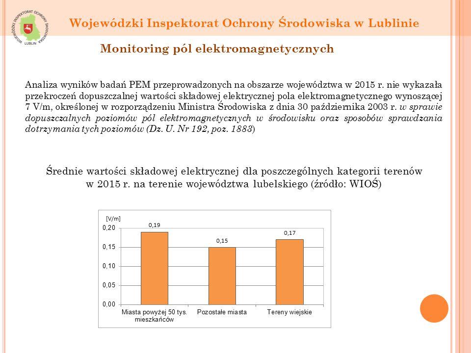 Wojewódzki Inspektorat Ochrony Środowiska w Lublinie Monitoring pól elektromagnetycznych Analiza wyników badań PEM przeprowadzonych na obszarze województwa w 2015 r.