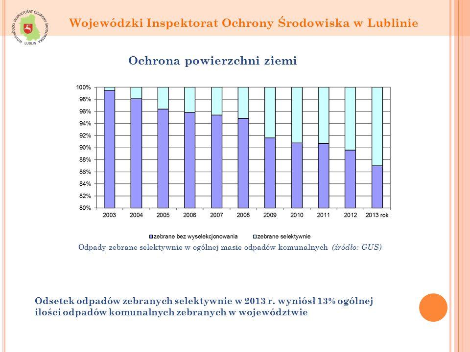 Odpady zebrane selektywnie w ogólnej masie odpadów komunalnych (źródło: GUS) Odsetek odpadów zebranych selektywnie w 2013 r.