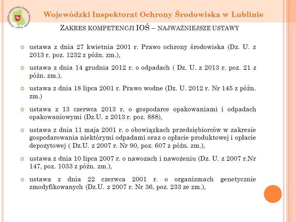 Z AKRES KOMPETENCJI IOŚ – NAJWAŻNIEJSZE USTAWY ustawa z dnia 27 kwietnia 2001 r.