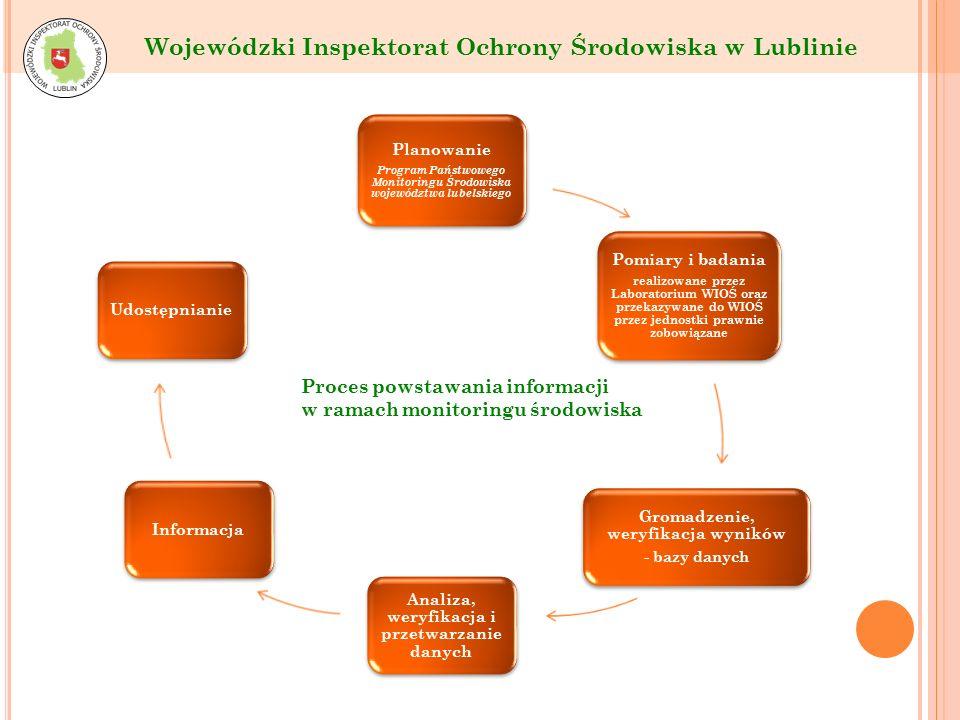 Proces powstawania informacji w ramach monitoringu środowiska