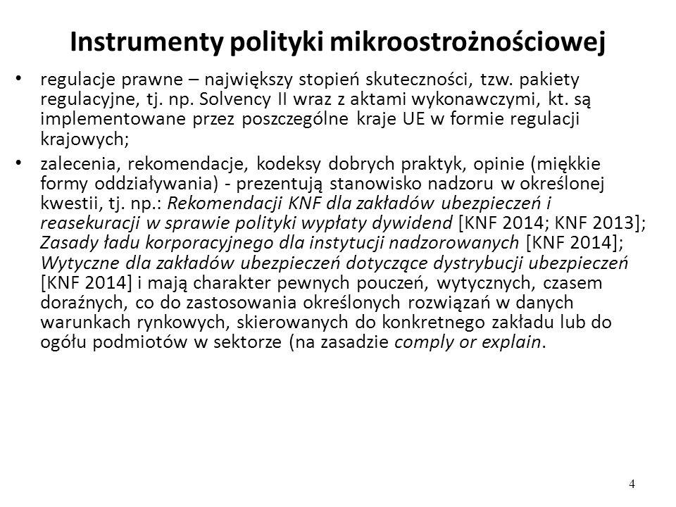 Instrumenty polityki mikroostrożnościowej regulacje prawne – największy stopień skuteczności, tzw. pakiety regulacyjne, tj. np. Solvency II wraz z akt