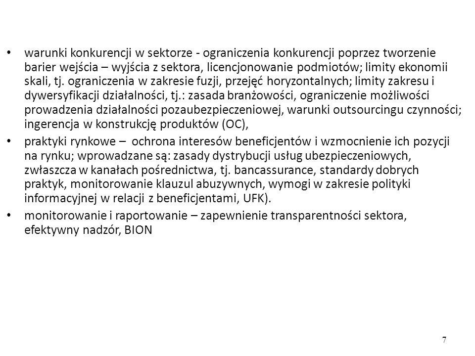 warunki konkurencji w sektorze - ograniczenia konkurencji poprzez tworzenie barier wejścia – wyjścia z sektora, licencjonowanie podmiotów; limity ekon