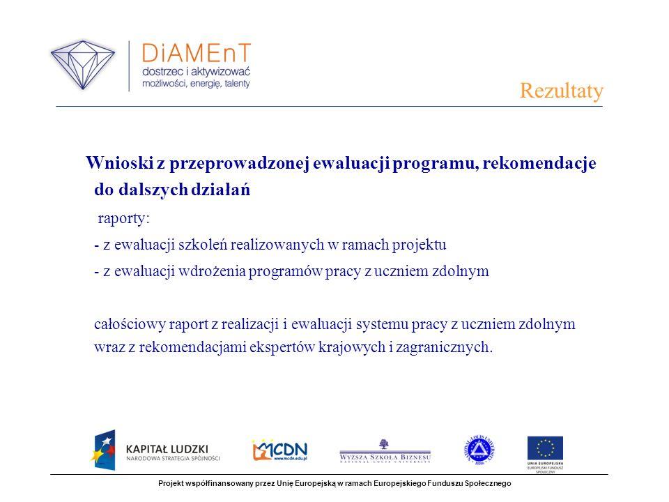 Wnioski z przeprowadzonej ewaluacji programu, rekomendacje do dalszych działań raporty: - z ewaluacji szkoleń realizowanych w ramach projektu - z ewaluacji wdrożenia programów pracy z uczniem zdolnym całościowy raport z realizacji i ewaluacji systemu pracy z uczniem zdolnym wraz z rekomendacjami ekspertów krajowych i zagranicznych.