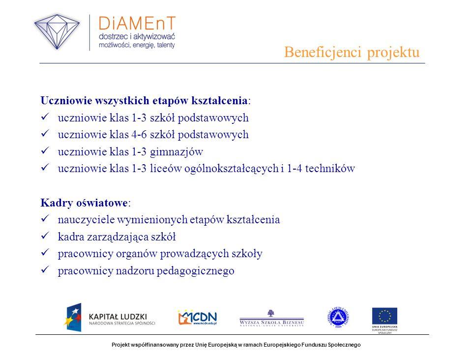 Zadania projektu Projekt współfinansowany przez Unię Europejską w ramach Europejskiego Funduszu Społecznego 5.