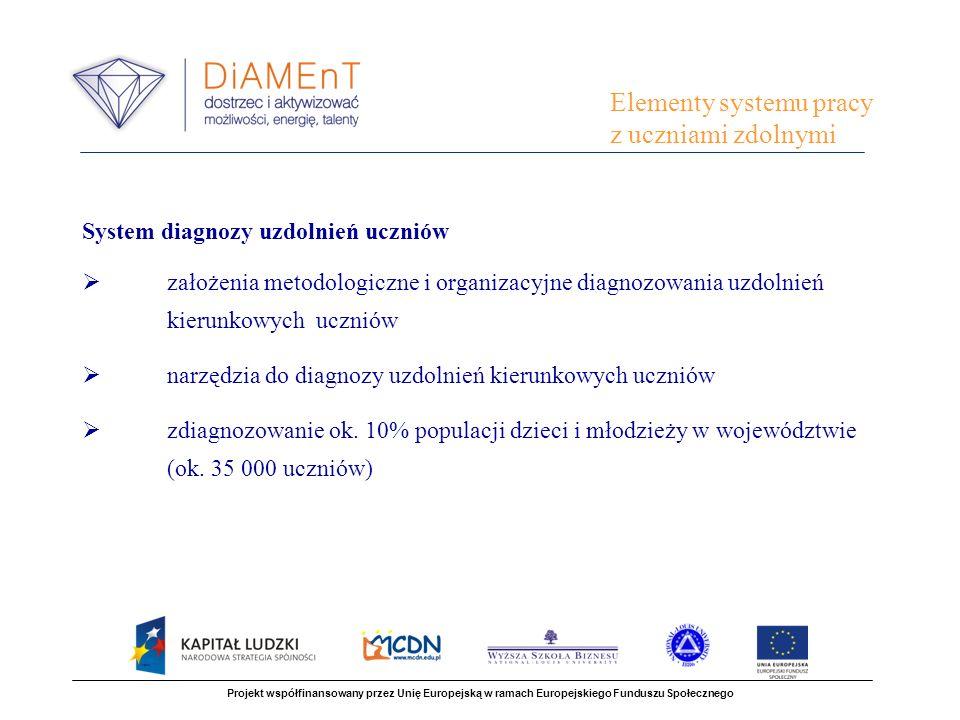System diagnozy uzdolnień uczniów  założenia metodologiczne i organizacyjne diagnozowania uzdolnień kierunkowych uczniów  narzędzia do diagnozy uzdolnień kierunkowych uczniów  zdiagnozowanie ok.