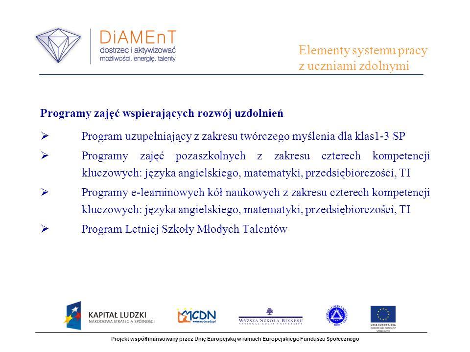 Powołanie i organizacja pracy zespołu projektowego ( marzec 2009) Uruchomienie akcji informacyjnej i promocyjnej ( marzec 2009) Inauguracja pracy Rady Programowej ( kwiecień 2009) Konferencje otwierające projekt ( kwiecień 2009) Rozpoczęcie prac programowych ( kwiecień 2009) Wizyta studyjna w USA ( maj 2009) Warsztaty konsultacyjne dla autorów programów ( maj 2009) Projekt współfinansowany przez Unię Europejską w ramach Europejskiego Funduszu Społecznego Najważniejsze zrealizowane działania projektowe