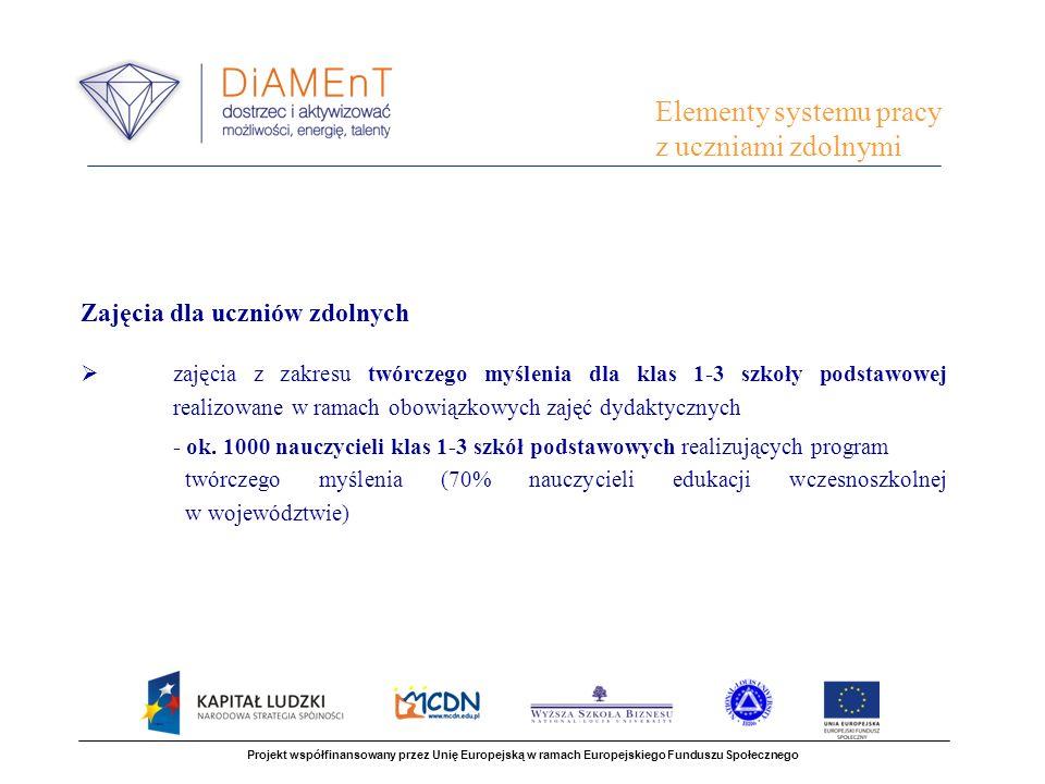 Biuro Merytoryczne Projektu, Małopolskie Centrum Doskonalenia Nauczycieli, ul.