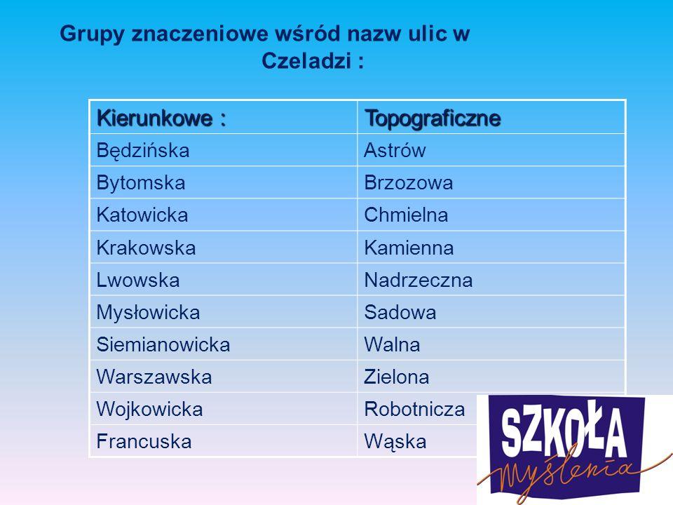 Grupy znaczeniowe wśród nazw ulic w Czeladzi : Kierunkowe : Topograficzne BędzińskaAstrów BytomskaBrzozowa KatowickaChmielna KrakowskaKamienna Lwowska