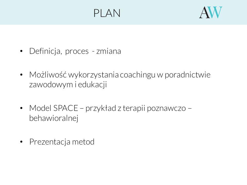 PLAN Definicja, proces - zmiana Możliwość wykorzystania coachingu w poradnictwie zawodowym i edukacji Model SPACE – przykład z terapii poznawczo – beh