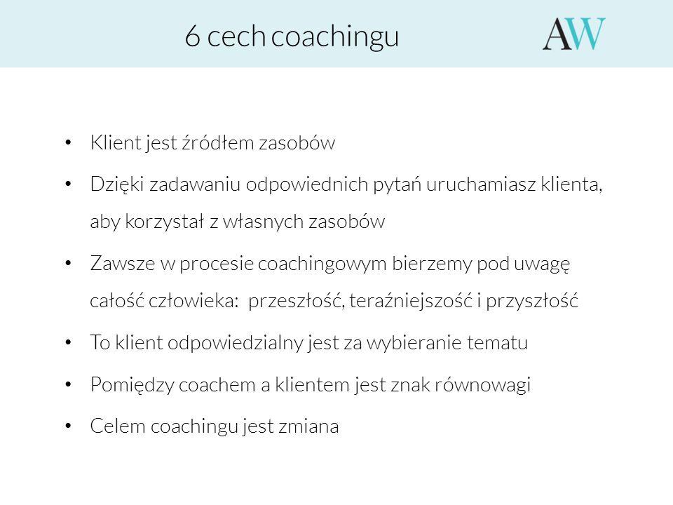 6 cech coachingu Klient jest źródłem zasobów Dzięki zadawaniu odpowiednich pytań uruchamiasz klienta, aby korzystał z własnych zasobów Zawsze w procesie coachingowym bierzemy pod uwagę całość człowieka: przeszłość, teraźniejszość i przyszłość To klient odpowiedzialny jest za wybieranie tematu Pomiędzy coachem a klientem jest znak równowagi Celem coachingu jest zmiana