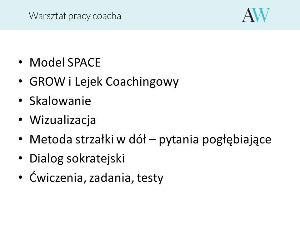 Warsztat pracy coacha Model SPACE GROW i Lejek Coachingowy Skalowanie Wizualizacja Metoda strzałki w dół – pytania pogłębiające Dialog sokratejski Ćwiczenia, zadania, testy