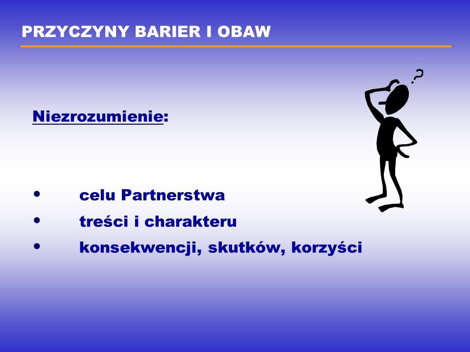 PRZYCZYNY BARIER I OBAW Niezrozumienie: celu Partnerstwa treści i charakteru konsekwencji, skutków, korzyści