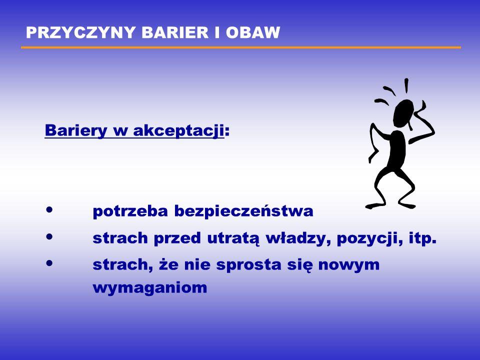 PRZYCZYNY BARIER I OBAW Bariery w akceptacji: potrzeba bezpieczeństwa strach przed utratą władzy, pozycji, itp. strach, że nie sprosta się nowym wymag