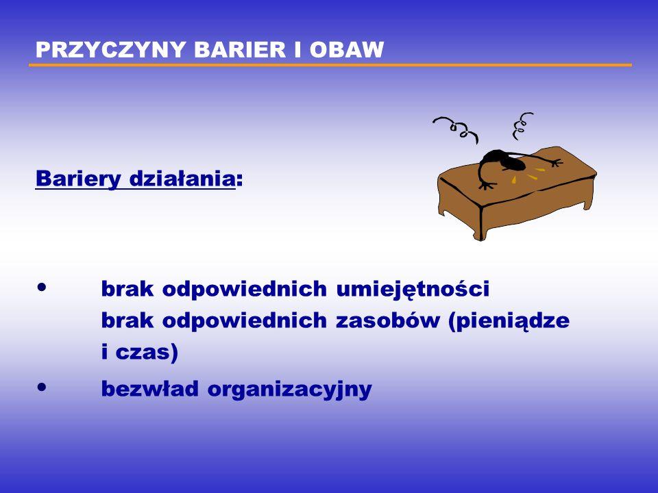 PRZYCZYNY BARIER I OBAW Bariery działania: brak odpowiednich umiejętności brak odpowiednich zasobów (pieniądze i czas) bezwład organizacyjny