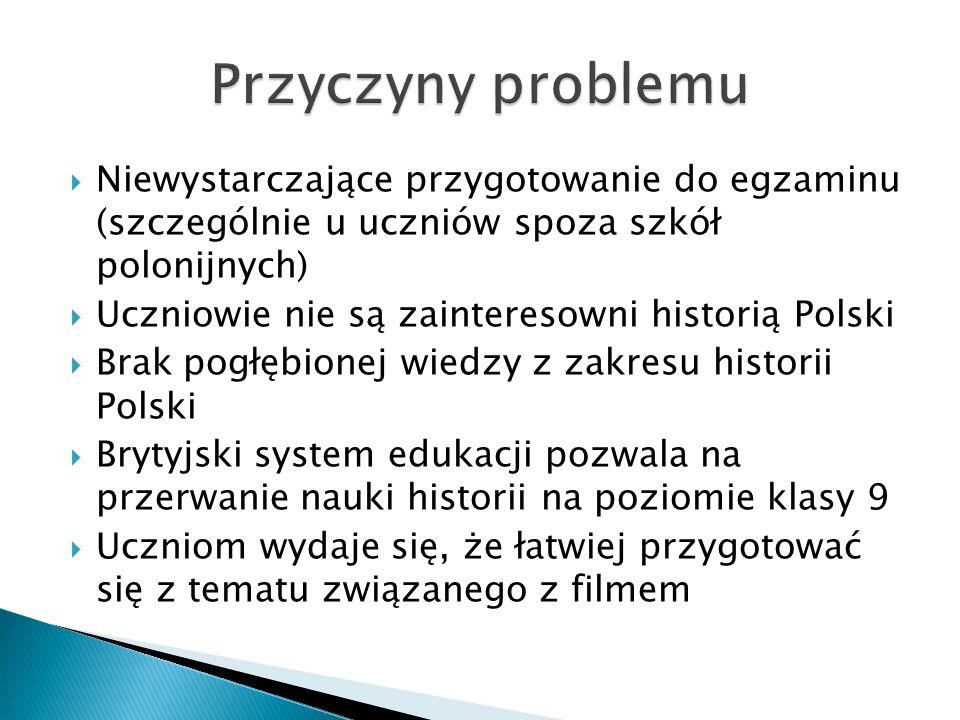  Niewystarczające przygotowanie do egzaminu (szczególnie u uczniów spoza szkół polonijnych)  Uczniowie nie są zainteresowni historią Polski  Brak pogłębionej wiedzy z zakresu historii Polski  Brytyjski system edukacji pozwala na przerwanie nauki historii na poziomie klasy 9  Uczniom wydaje się, że łatwiej przygotować się z tematu związanego z filmem