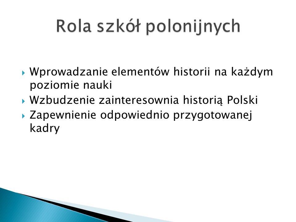  Wprowadzanie elementów historii na każdym poziomie nauki  Wzbudzenie zainteresownia historią Polski  Zapewnienie odpowiednio przygotowanej kadry