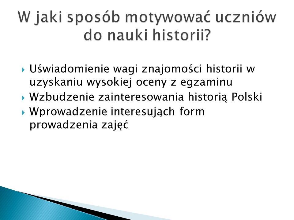  Uświadomienie wagi znajomości historii w uzyskaniu wysokiej oceny z egzaminu  Wzbudzenie zainteresowania historią Polski  Wprowadzenie interesująch form prowadzenia zajęć