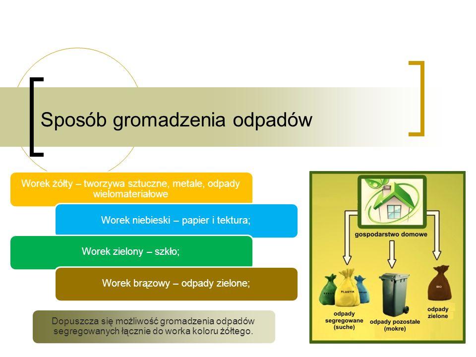 Worek żółty – tworzywa sztuczne, metale, odpady wielomateriałowe Worek niebieski – papier i tektura; Worek zielony – szkło; Worek brązowy – odpady zie