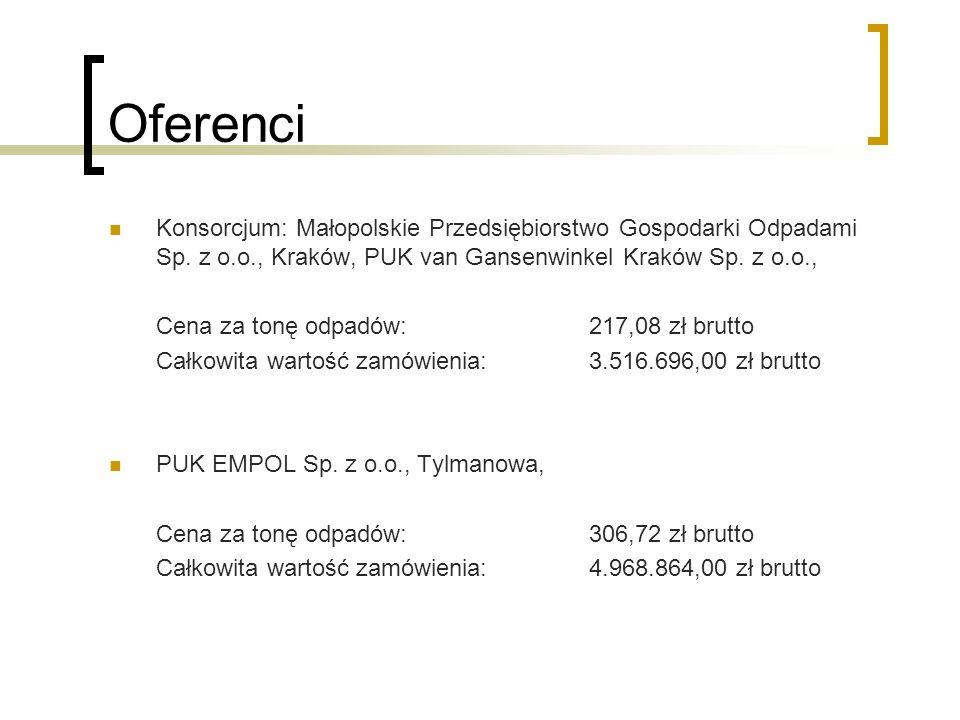 Oferenci Konsorcjum: Małopolskie Przedsiębiorstwo Gospodarki Odpadami Sp. z o.o., Kraków, PUK van Gansenwinkel Kraków Sp. z o.o., Cena za tonę odpadów