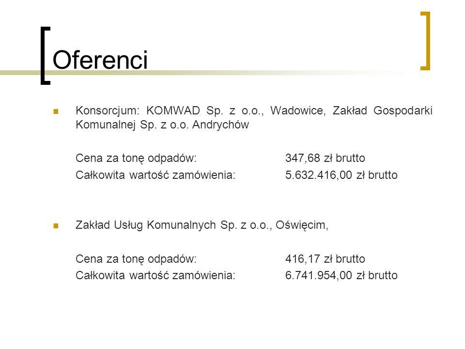 Oferenci Konsorcjum: KOMWAD Sp. z o.o., Wadowice, Zakład Gospodarki Komunalnej Sp. z o.o. Andrychów Cena za tonę odpadów: 347,68 zł brutto Całkowita w