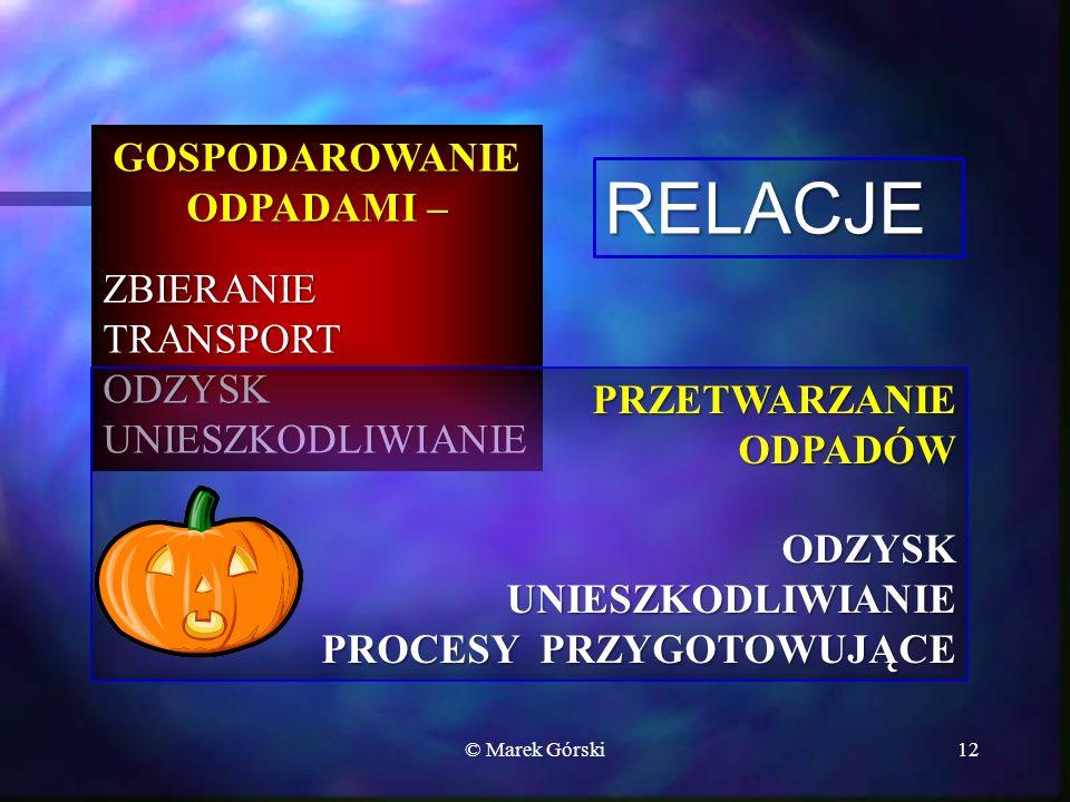 © Marek Górski12 GOSPODAROWANIE ODPADAMI – ZBIERANIETRANSPORTODZYSKUNIESZKODLIWIANIE PRZETWARZANIE ODPADÓW ODZYSKUNIESZKODLIWIANIE PROCESY PRZYGOTOWUJĄCE RELACJE