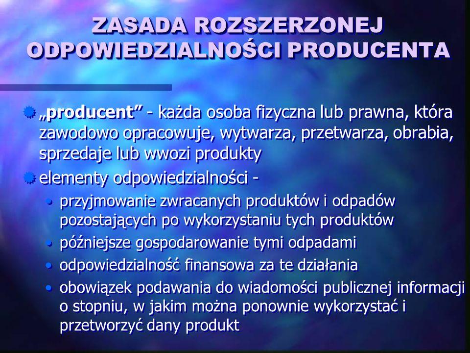"""ZASADA ROZSZERZONEJ ODPOWIEDZIALNOŚCI PRODUCENTA   """"producent - każda osoba fizyczna lub prawna, która zawodowo opracowuje, wytwarza, przetwarza, obrabia, sprzedaje lub wwozi produkty   elementy odpowiedzialności - przyjmowanie zwracanych produktów i odpadów pozostających po wykorzystaniu tych produktów późniejsze gospodarowanie tymi odpadami odpowiedzialność finansowa za te działania obowiązek podawania do wiadomości publicznej informacji o stopniu, w jakim można ponownie wykorzystać i przetworzyć dany produkt   """"producent - każda osoba fizyczna lub prawna, która zawodowo opracowuje, wytwarza, przetwarza, obrabia, sprzedaje lub wwozi produkty   elementy odpowiedzialności - przyjmowanie zwracanych produktów i odpadów pozostających po wykorzystaniu tych produktów późniejsze gospodarowanie tymi odpadami odpowiedzialność finansowa za te działania obowiązek podawania do wiadomości publicznej informacji o stopniu, w jakim można ponownie wykorzystać i przetworzyć dany produkt"""