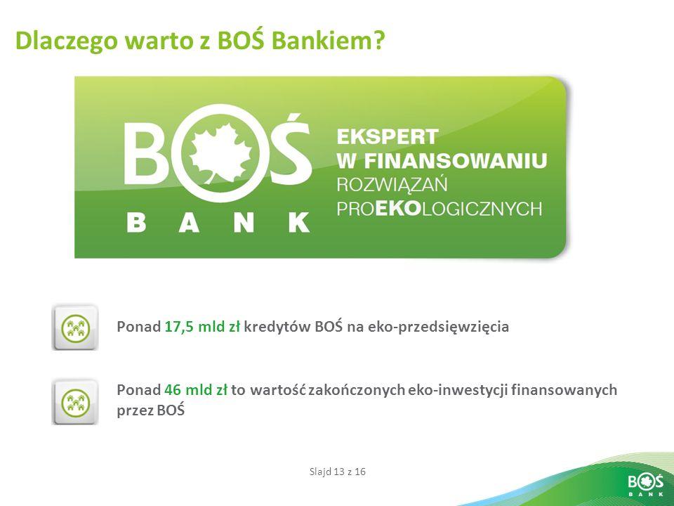 Slajd 13 z 16 Ponad 17,5 mld zł kredytów BOŚ na eko-przedsięwzięcia Ponad 46 mld zł to wartość zakończonych eko-inwestycji finansowanych przez BOŚ Dlaczego warto z BOŚ Bankiem?