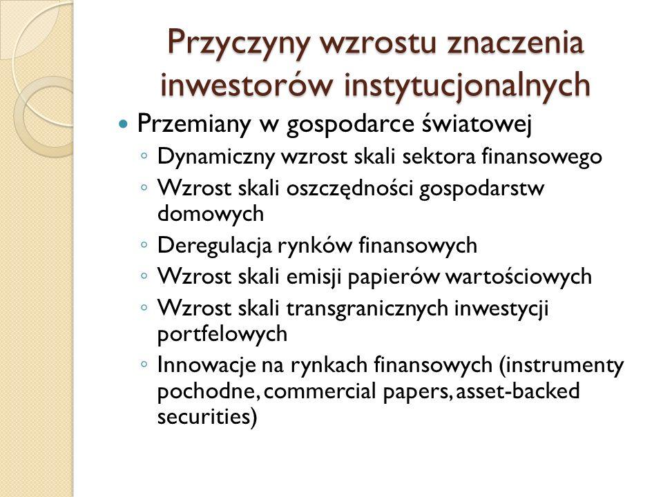 Przyczyny wzrostu znaczenia inwestorów instytucjonalnych Przemiany w gospodarce światowej ◦ Dynamiczny wzrost skali sektora finansowego ◦ Wzrost skali oszczędności gospodarstw domowych ◦ Deregulacja rynków finansowych ◦ Wzrost skali emisji papierów wartościowych ◦ Wzrost skali transgranicznych inwestycji portfelowych ◦ Innowacje na rynkach finansowych (instrumenty pochodne, commercial papers, asset-backed securities)