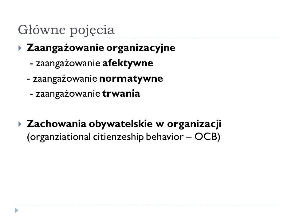 Główne pojęcia  Zaangażowanie organizacyjne - zaangażowanie afektywne - zaangażowanie normatywne - zaangażowanie trwania  Zachowania obywatelskie w organizacji (organziational citienzeship behavior – OCB)