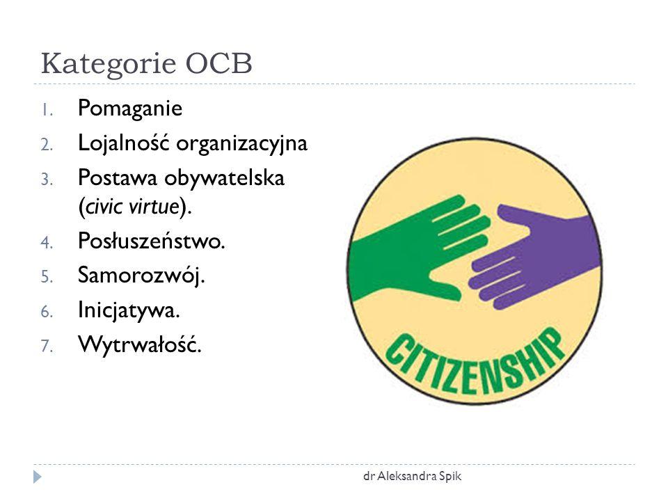 Kategorie OCB dr Aleksandra Spik 1. Pomaganie 2. Lojalność organizacyjna 3.