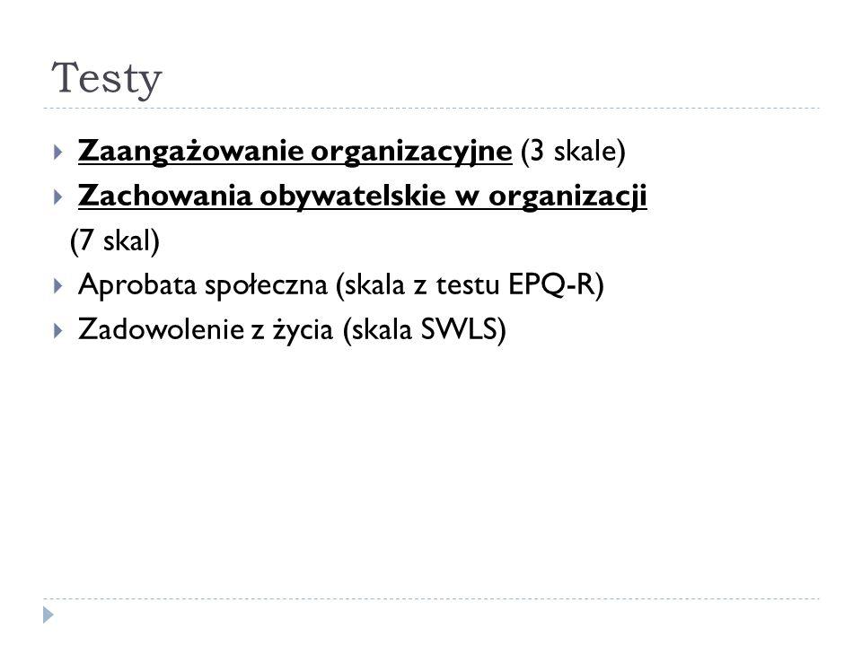 Testy  Zaangażowanie organizacyjne (3 skale)  Zachowania obywatelskie w organizacji (7 skal)  Aprobata społeczna (skala z testu EPQ-R)  Zadowoleni
