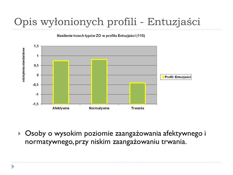 Opis wyłonionych profili - Entuzjaści  Osoby o wysokim poziomie zaangażowania afektywnego i normatywnego, przy niskim zaangażowaniu trwania.