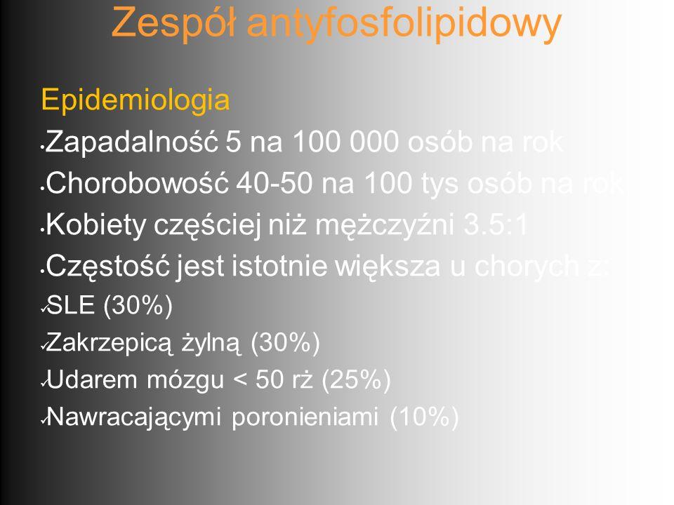 Zespół antyfosfolipidowy Epidemiologia Zapadalność 5 na 100 000 osób na rok Chorobowość 40-50 na 100 tys osób na rok Kobiety częściej niż mężczyźni 3.