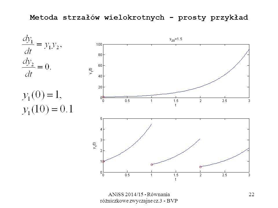 ANiSS 2014/15 - Równania różniczkowe zwyczajne cz.3 - BVP 22 Metoda strzałów wielokrotnych - prosty przykład