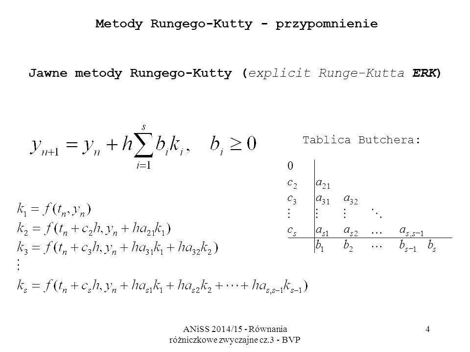 ANiSS 2014/15 - Równania różniczkowe zwyczajne cz.3 - BVP 4 Metody Rungego-Kutty - przypomnienie Jawne metody Rungego-Kutty (explicit Runge-Kutta ERK) ss sssss bbbb aaac aac ac 121 1,21 32313 212 0      Tablica Butchera:
