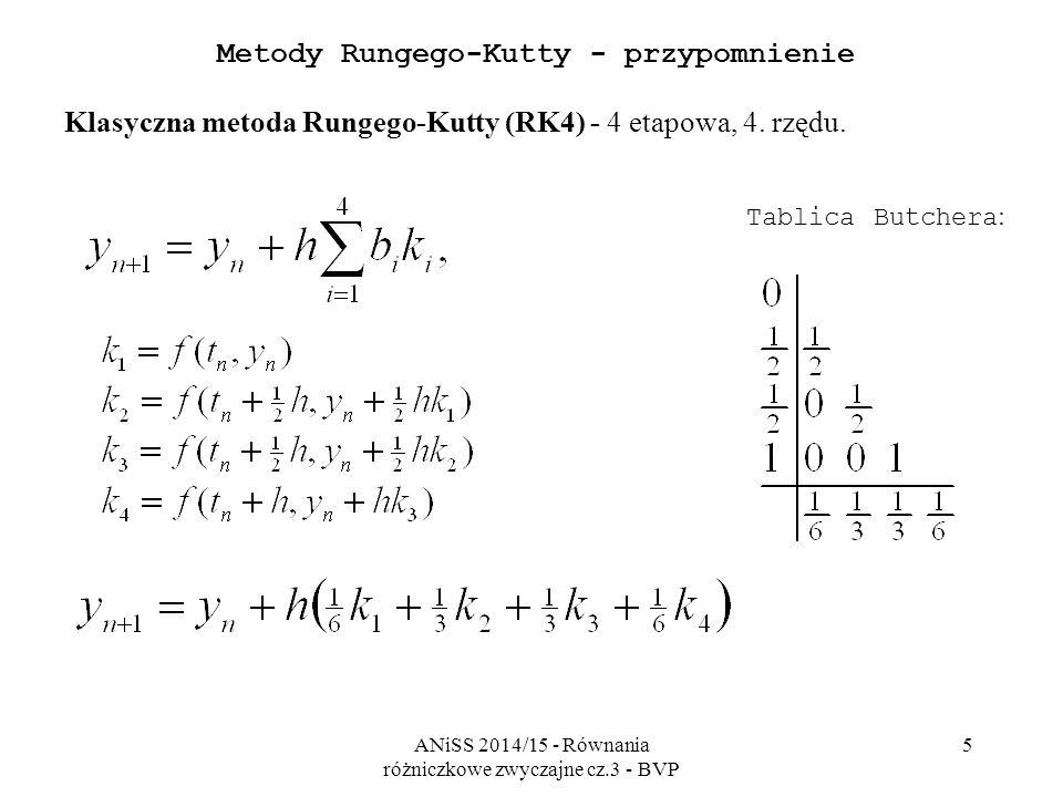 ANiSS 2014/15 - Równania różniczkowe zwyczajne cz.3 - BVP 5 Metody Rungego-Kutty - przypomnienie Klasyczna metoda Rungego-Kutty (RK4) - 4 etapowa, 4.